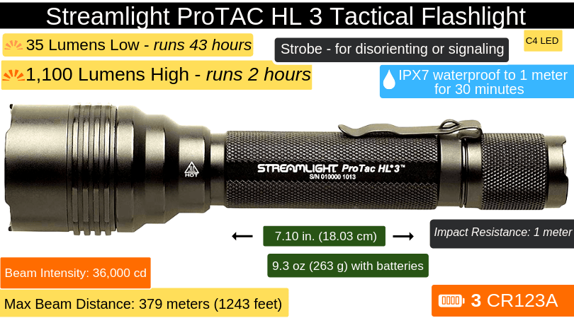 streamlight protac hl3 tactical flashlight long throw