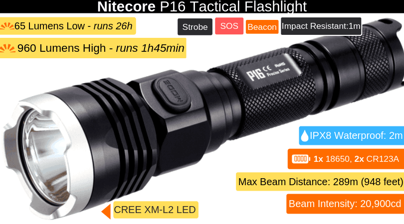 nitecore p16 tactical flashlight long throw